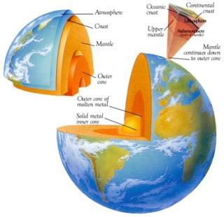 Awal Mula Terbentuknya Bumi